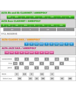 Silverstein ALTA Soprano Saxophone Reeds 3